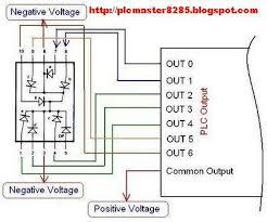 plc programming,plc ladder diagram, plc simulation,and plc omron cp1e wiring diagram at Omron Plc Wiring Diagram
