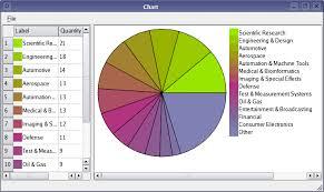 Chart Example Qt Widgets 5 6