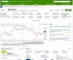 Fidelity Stock Quotes