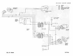 heater system of 1967 1968 thunderbird wiring diagram automotive heater schematic diagram of 1967 1968 thunderbird