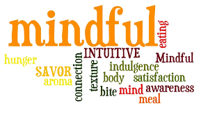 Image result for Mindful Eating