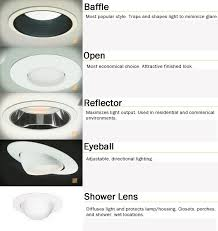 how to choose kitchen lighting. Fine Choose How To Choose The Right Recessed Lighting In To Kitchen O