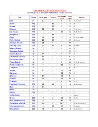 Indian Food Nutrition Calorie Chart Nutritional Chart
