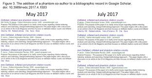 Google Scholar Como Una Fuente De Evaluación Científica Una
