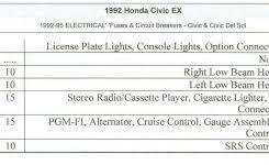 honda eg 92 civic radio wiring diagram honda wiring diagrams 1995 honda accord fuse box diagram pdf at 95 Honda Accord Fuse Box Diagram