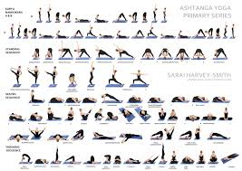 Pin By Missy Barnum On Health Fitness Ashtanga Yoga