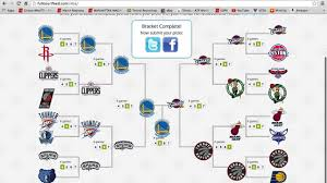 2016 Nba Playoffs Bracket Predictions Analysis