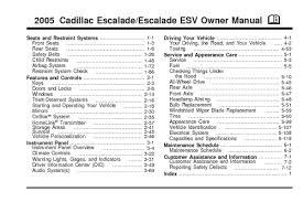 watch more like 2003 cadillac escalade fuse box diagram diagram 2005 cadillac escalade fuse box diagram escalade fuse box