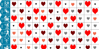 Couple Horoscope Compatibility Chart Leo Compatibility Relationship Matches For Leo