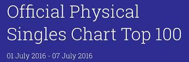 Physical Chart Pet Shop Boys Pet Texts