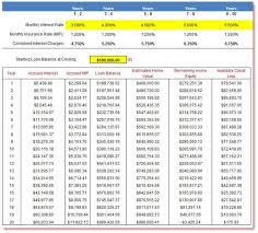 Home Amortization Mortgage Calculator Reverse Mortgage Amortization Calculator