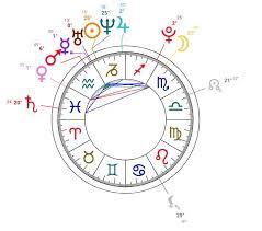 Xxxtentacion Birth Chart Natal Time Birth Online Charts Collection
