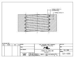 Quality Measurement Effects Of Screw Thread Geometry