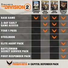 Complete Guide To The Division 2s Preorder Bonuses Ign