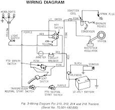 wiring diagram for john deere the wiring diagram hello i just picked up a model 212 page 4 mytractorforum wiring