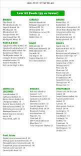 Fruit Gi Index Chart Low Glycemic Index Food Chart List Looking For Free Diet