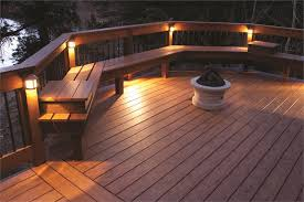 image of solar lights for deck railings decor