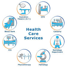 Image result for health care