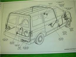 gmc safari wiring diagram gmc wiring diagrams online 1993 gmc safari van electrical diagrams service manual