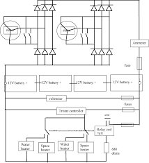 wiring diagram for hot water cylinder thermostat images the hot water cylinder so the batteriesthemselves are quite small