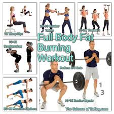 full body fat burning workout strength cardio workout