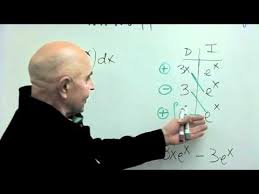 Integration By Parts Prof X Squared