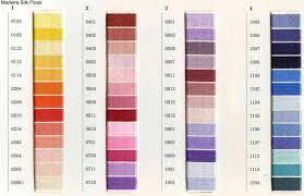Madeira Embroidery Thread Colour Chart Madeira Threads Madeira Skeins Color Chart List Of Colors