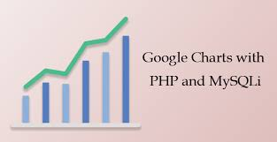 Google Chart With Php And Mysqli Database Using Google Api