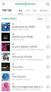 Naver Music Chart