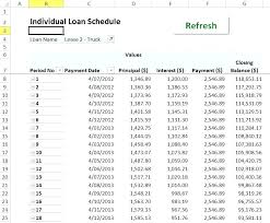 Amortize A Loan Formula Calculate Amortization In Excel Thevidme Club