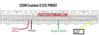 mitsubishi evo 3 ecu wiring diagram on wiring diagram mitsubishi evo 1 wiring diagram wiring diagram data ecu pinout mitsubishi evo 3 ecu wiring diagram