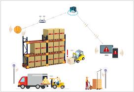 Real Time Locating System Asset Tracking Rtls Sensegiz Enterprise
