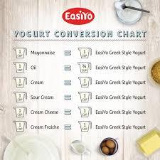 Easy Yogurt Substitution Easiyo