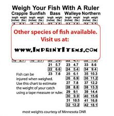 Musky Length Weight Chart Fish Weight Calculator Artwork For Floating Keychains Can