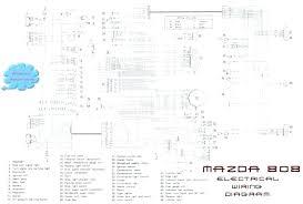 b2500 engine diagram mncenterfornursing com b2500 engine diagram full size of alternator wiring diagram 6 engine o diagrams 3 mazda