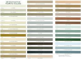 C Cure Grout Color Chart 79 Faithful Lowes Grout Colors Chart