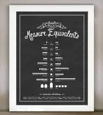 Kitchen Artwork Measure Equivalents An Illustrated Guide Art Prints Posters