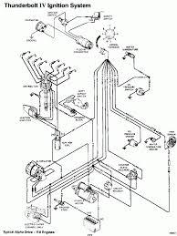 Starter motor and water temperature sender for mercruiser wiring