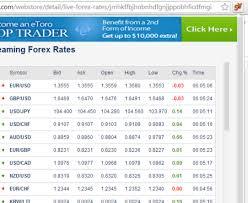 Live Forex Rates Eurusd Live Chart Forexlive Live