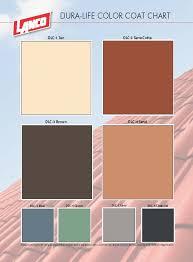 dura life color coat color chart