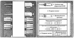 Медицинские средства индивидуальной защиты Радиационная  В индивидуальной аптечке имеются следующие средства рис 28