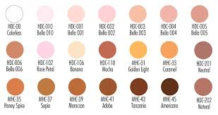 Ben Nye Color Chart Dry Colors Alonge