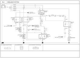 2005 kia sorento engine diagram diagram 2005 kia sedona wiring schematic schematics and diagrams