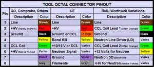 similiar common color codes keywords common wire color code on home wiring colors
