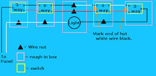 tutorial 3 way switches and 4 way switches 4 way switch wiring diagram Four Way Switch Wiring Diagram #47
