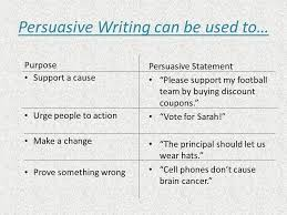 persuasive writing borrowed permission from ms walsh ppt  3 persuasive