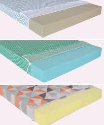 foam mattress. Standard Line (5) · Mattress Foam
