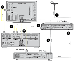 sony cdx gt330 wiring diagram images electronic ballast wiring diagram sony cdx gt420u wiring engine diagram