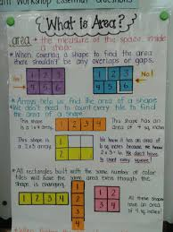Lots Of Useful Math Anchor Charts On This Page Take A Look