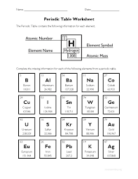 periodic table worksheet answer key | Periodic & Diagrams Science